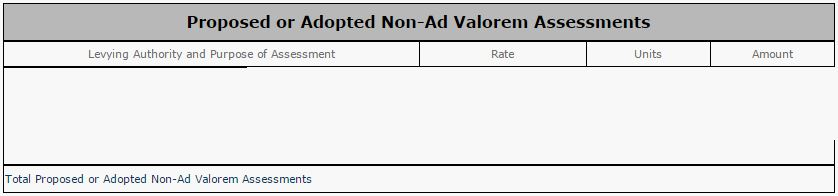 Proposed or Adopted Non-Ad Valorem Assessments table